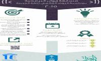 مسابقة إيوان البرمجية بمناسبة اليوم العالمي للغة العربية 2015م